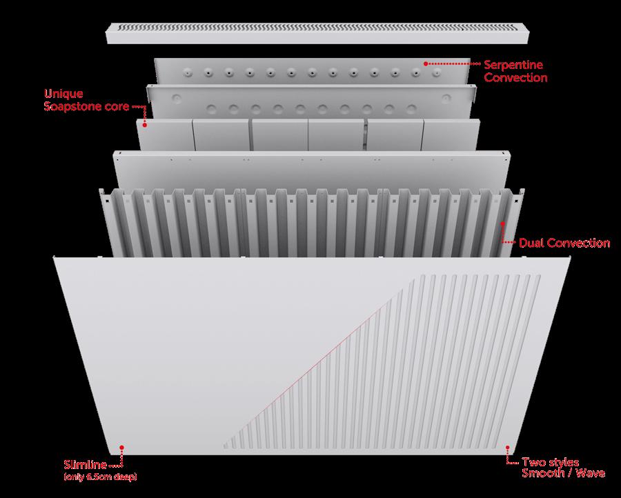 Neos Radiator Image
